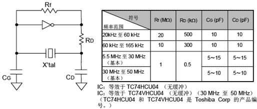 kds8038无源晶振,32.768khz晶振,dmx-38晶振