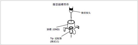 NSK津绽晶振集团为几个主要市场提供石英晶振,贴片晶振,压电石英晶体元器件、压电石英晶体、有源晶体等频率控制解决方案.在军事市场上,我们为智能弹药、导弹制导、移动接收器和雷达系统提供产品.NSK津绽晶振实业公司从研发生产到销售所使用的材料均符合ROHS环保要求,所生产的石英晶振晶体达到了欧盟环保要求.