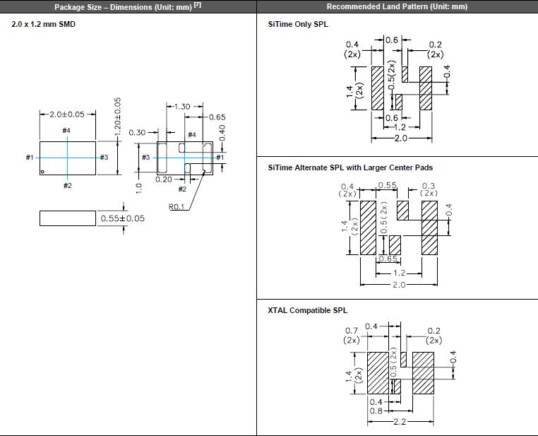 0*1.2mm晶体振荡器,千赫兹有源晶体,sit1533晶振