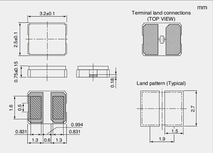 NDK晶振,贴片晶振,NX3225GB晶振,NX3225GB-20MHZ-STD-CRA-2晶振