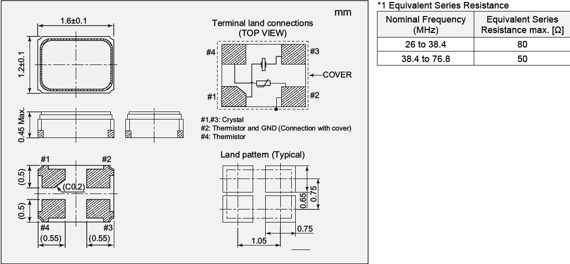 NDK晶振,贴片晶振,NX1612SB晶振